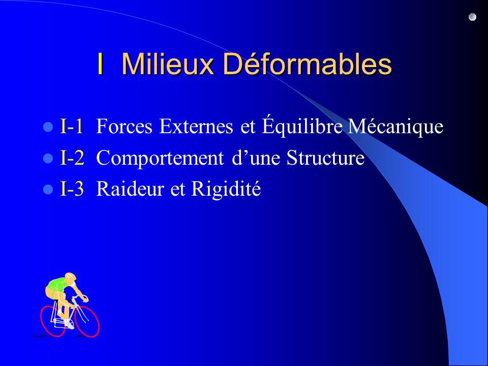 I Milieux Déformables I-1 Forces Externes et Équilibre Mécanique