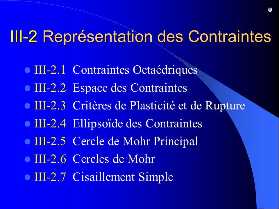 III-2 Représentation des Contraintes