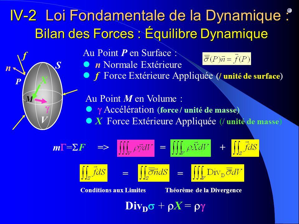 IV-2 Loi Fondamentale de la Dynamique : Bilan des Forces : Équilibre Dynamique