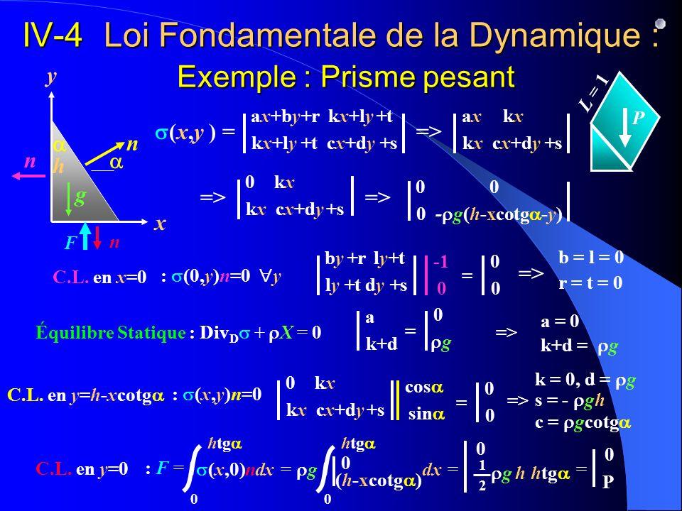 IV-4 Loi Fondamentale de la Dynamique : Exemple : Prisme pesant