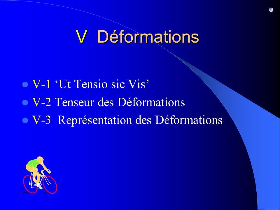 V Déformations V-1 'Ut Tensio sic Vis' V-2 Tenseur des Déformations