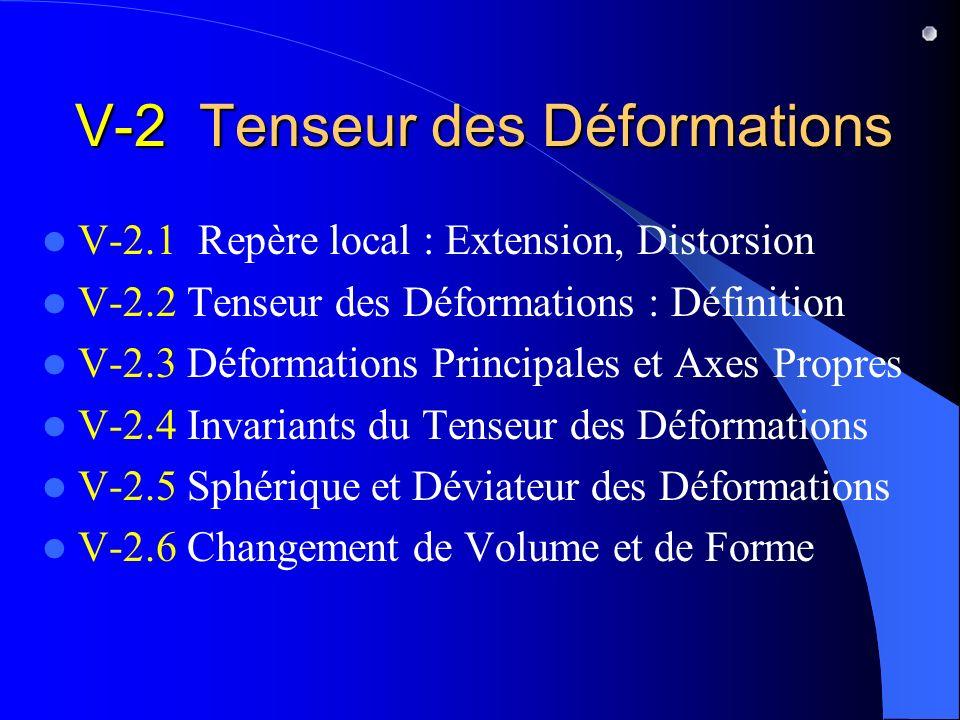 V-2 Tenseur des Déformations