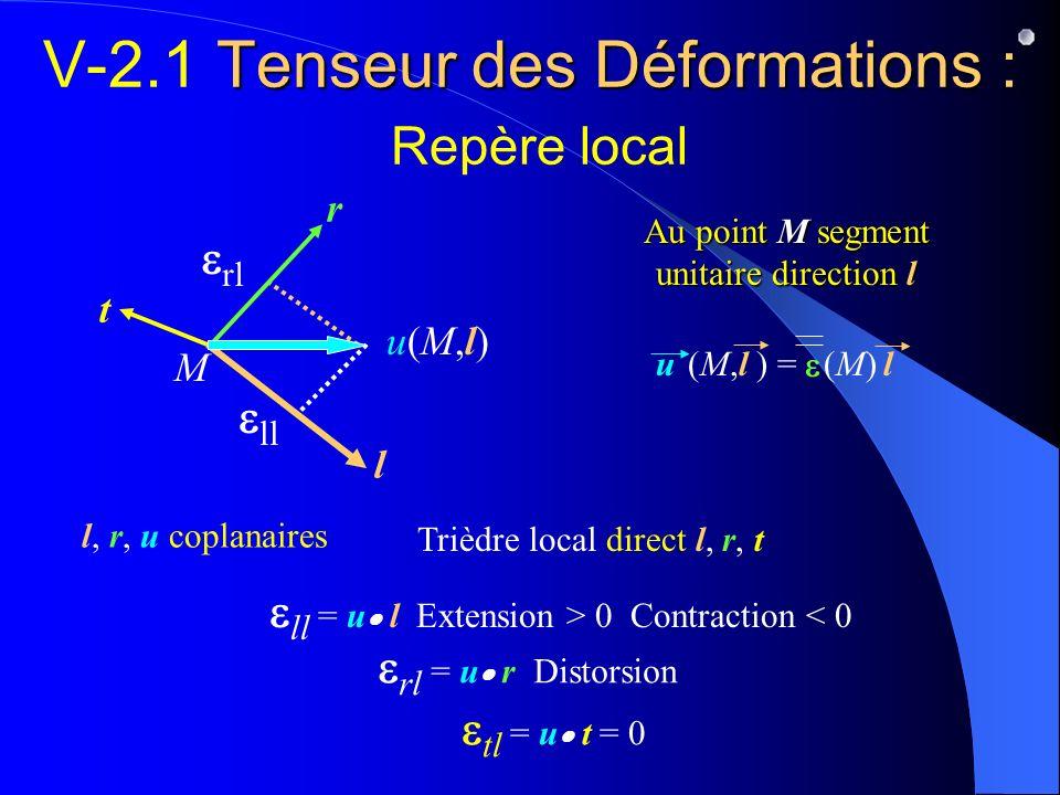 V-2.1 Tenseur des Déformations : Repère local