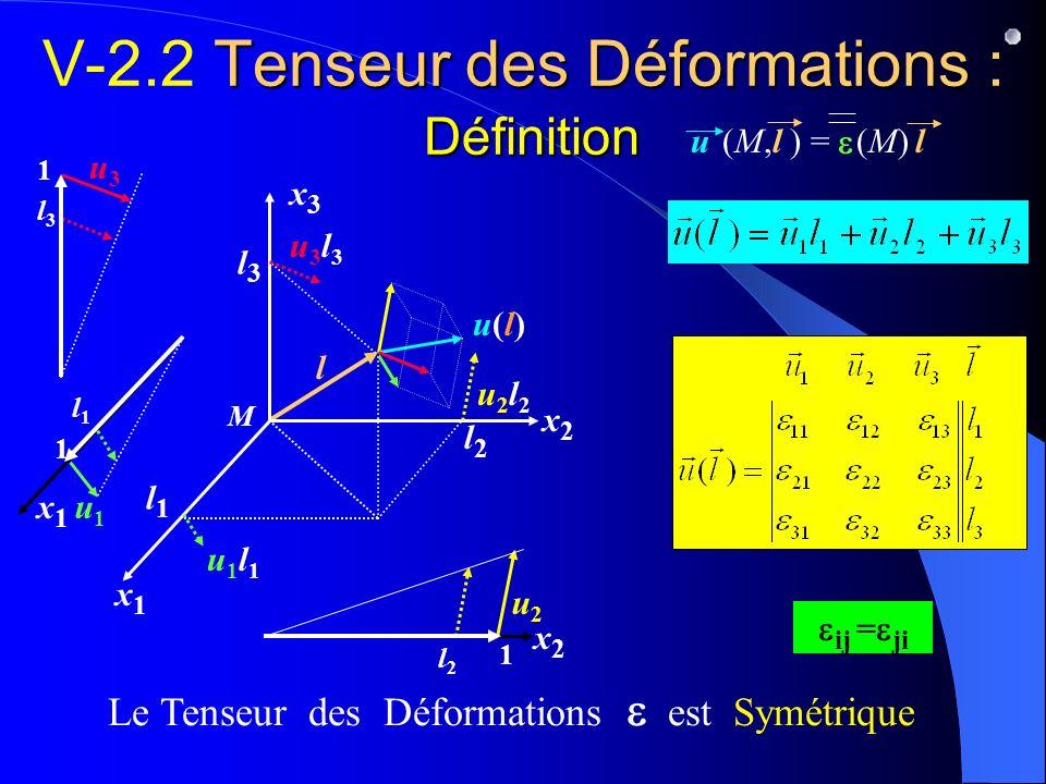 V-2.2 Tenseur des Déformations : Définition