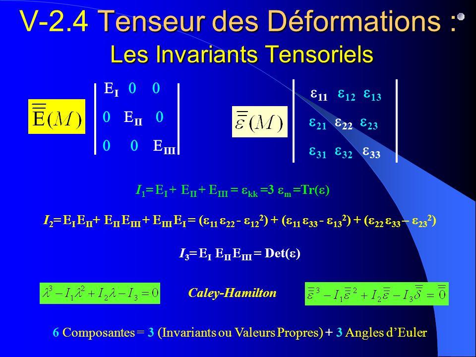 V-2.4 Tenseur des Déformations : Les Invariants Tensoriels