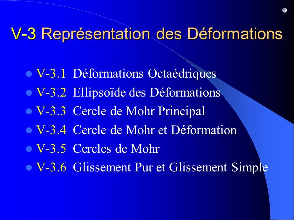V-3 Représentation des Déformations