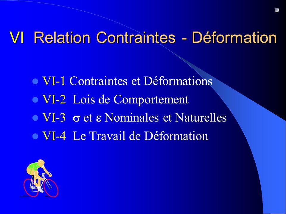 VI Relation Contraintes - Déformation