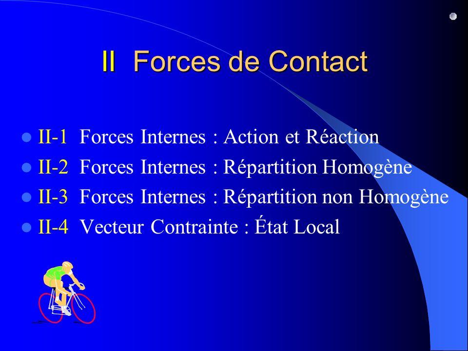 II Forces de Contact II-1 Forces Internes : Action et Réaction