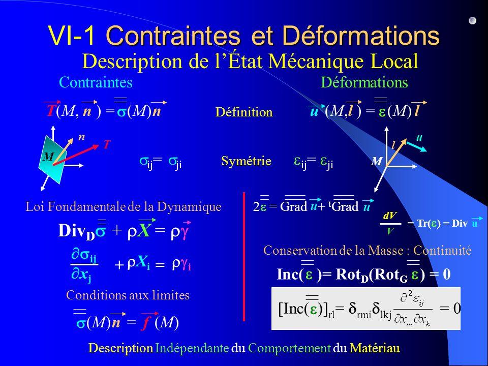 VI-1 Contraintes et Déformations
