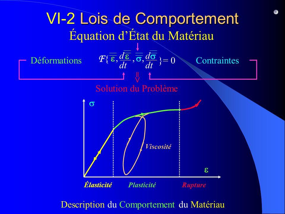VI-2 Lois de Comportement