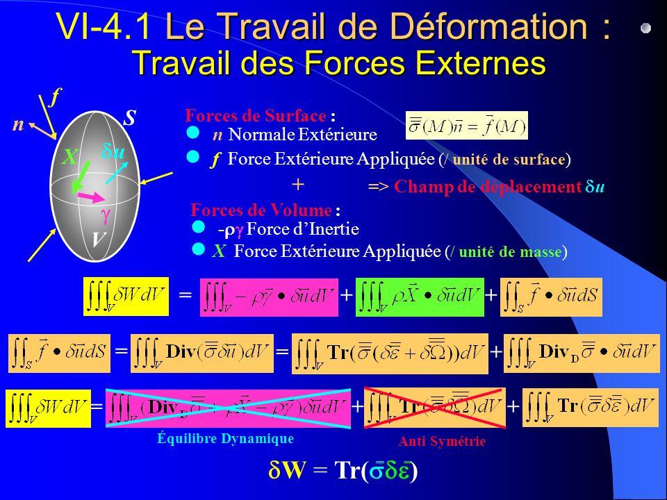 VI-4.1 Le Travail de Déformation : Travail des Forces Externes