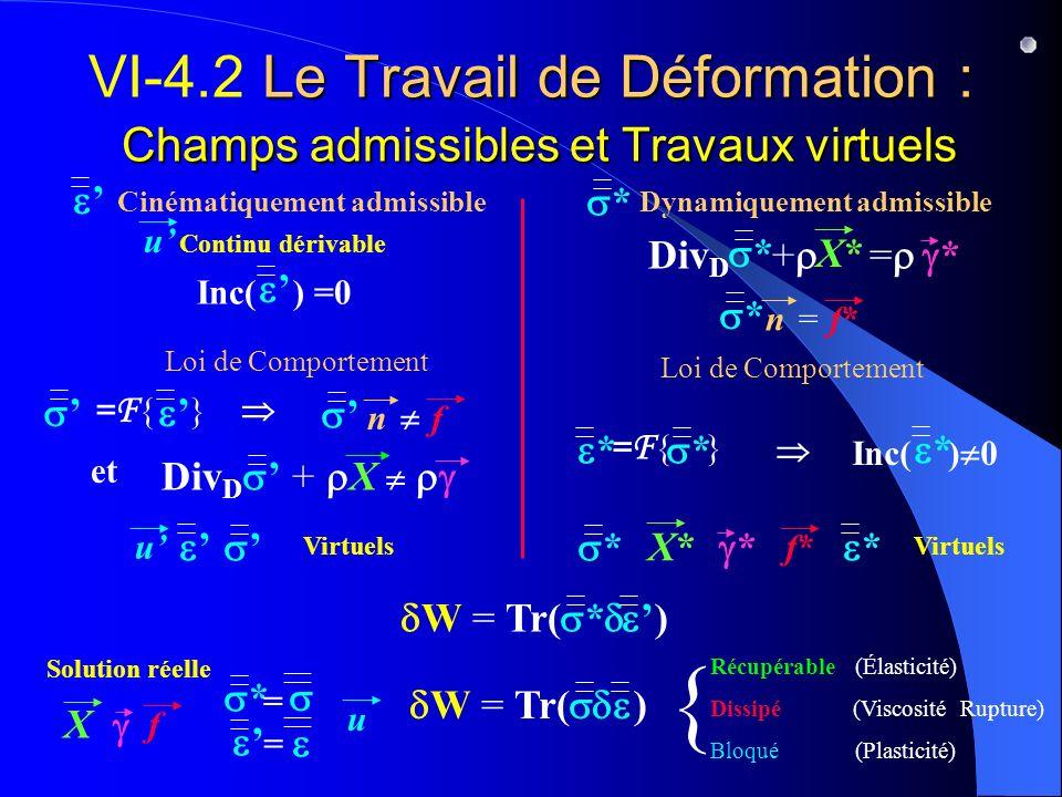 VI-4.2 Le Travail de Déformation : Champs admissibles et Travaux virtuels