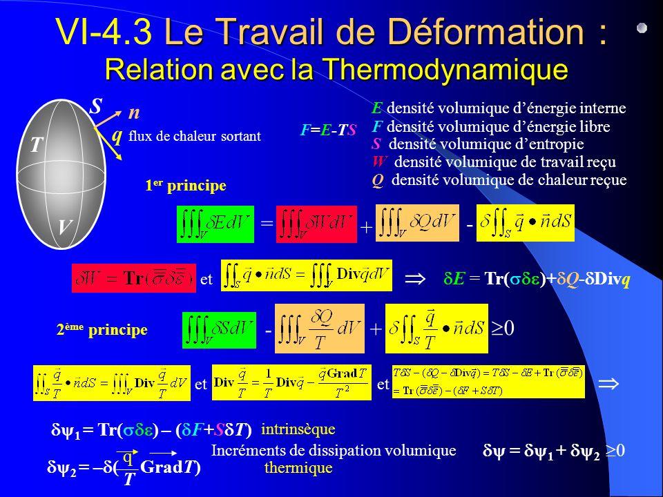 VI-4.3 Le Travail de Déformation : Relation avec la Thermodynamique