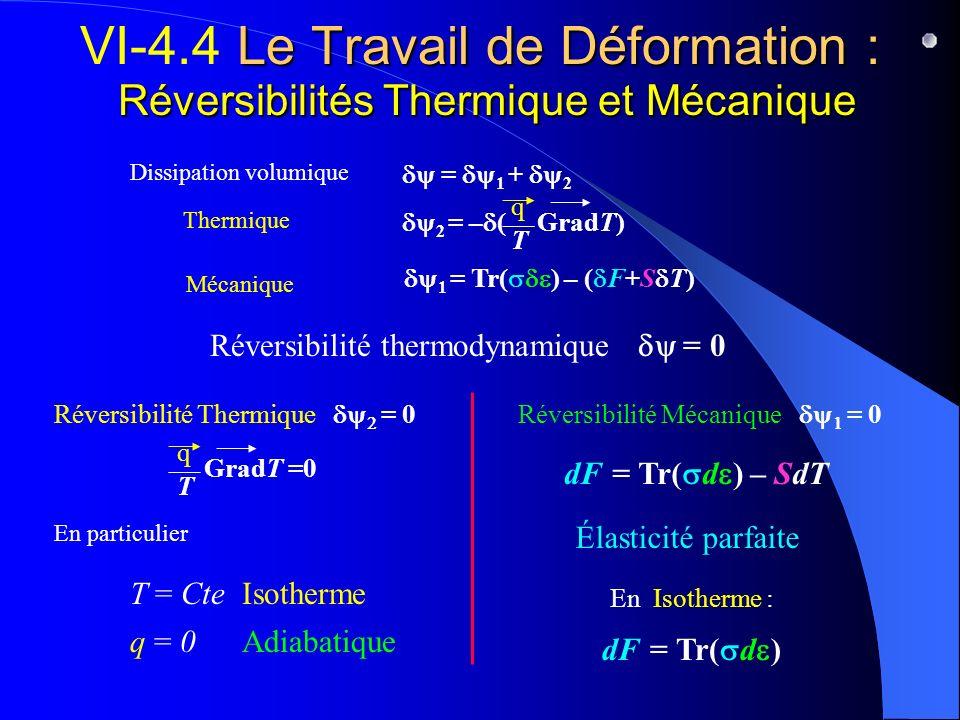 VI-4.4 Le Travail de Déformation : Réversibilités Thermique et Mécanique