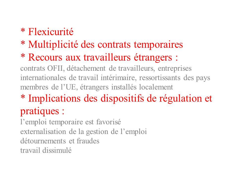 Flexicurité. Multiplicité des contrats temporaires