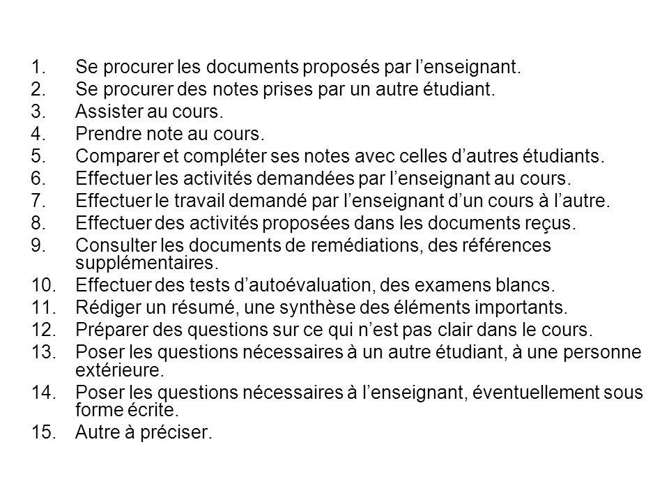Se procurer les documents proposés par l'enseignant.