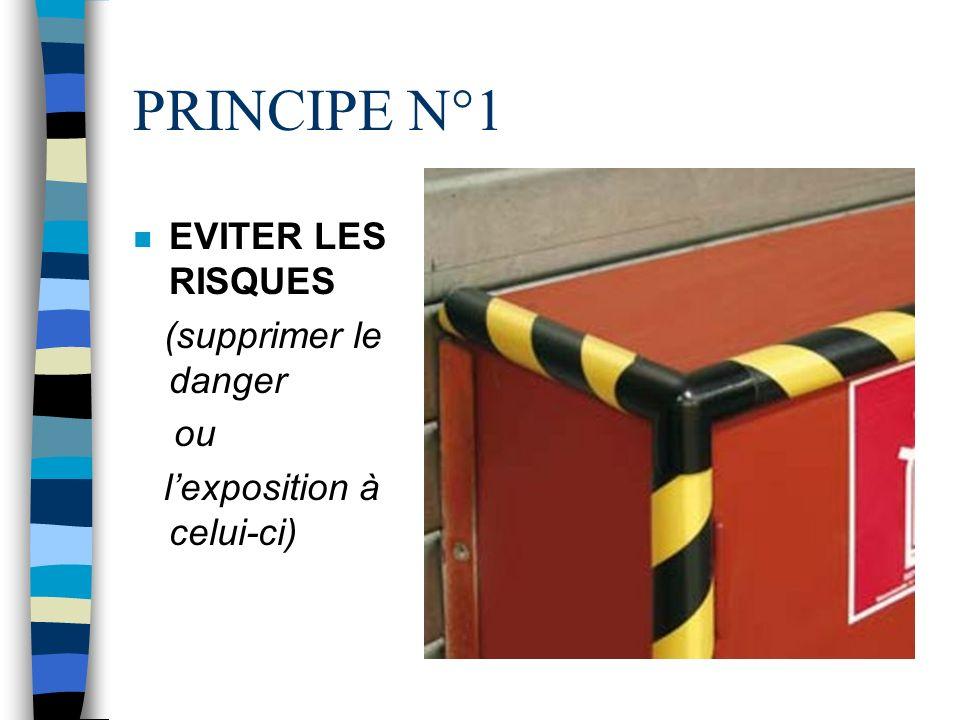 PRINCIPE N°1 EVITER LES RISQUES (supprimer le danger ou