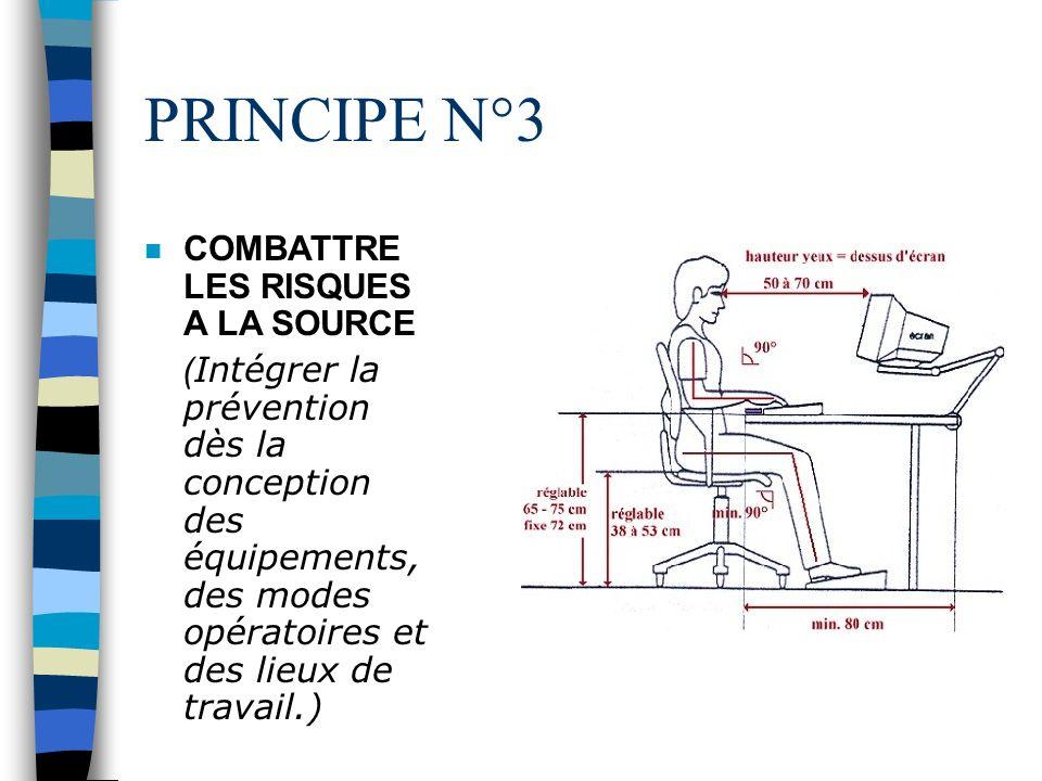 PRINCIPE N°3 COMBATTRE LES RISQUES A LA SOURCE