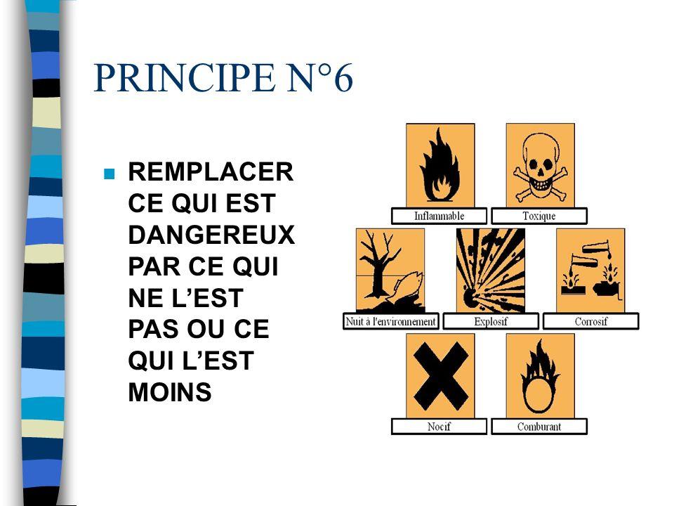PRINCIPE N°6 REMPLACER CE QUI EST DANGEREUX PAR CE QUI NE L'EST PAS OU CE QUI L'EST MOINS