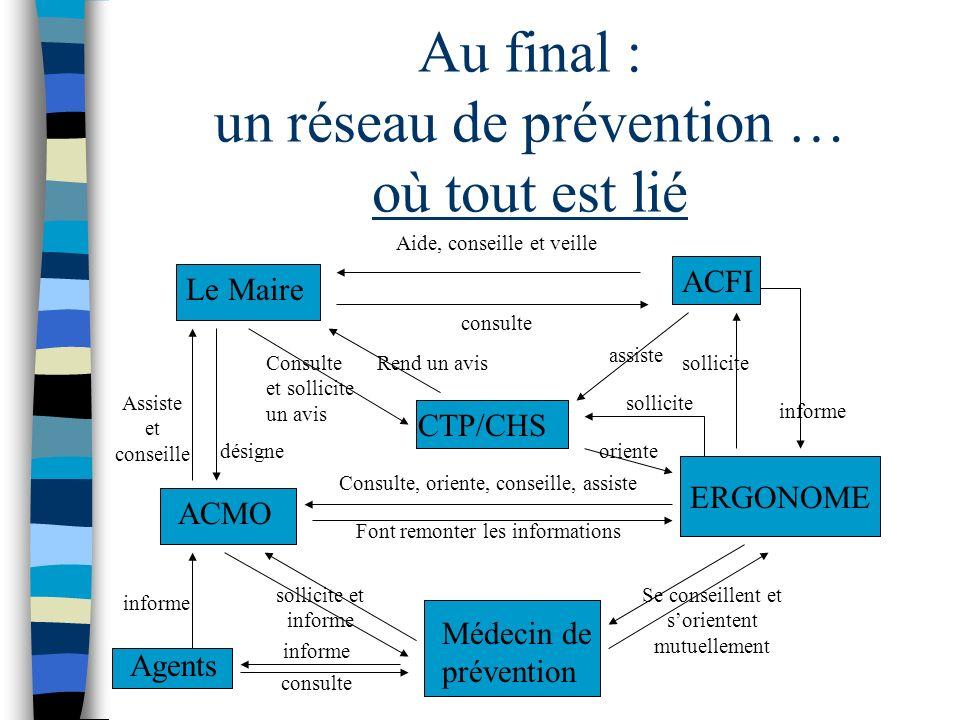 Au final : un réseau de prévention … où tout est lié
