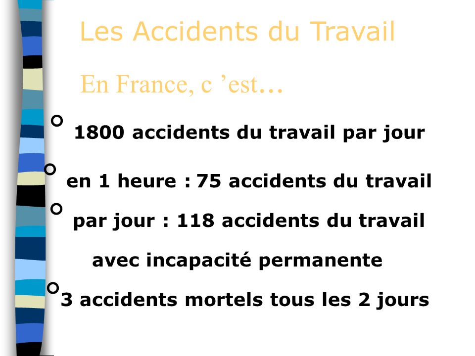 ° 1800 accidents du travail par jour
