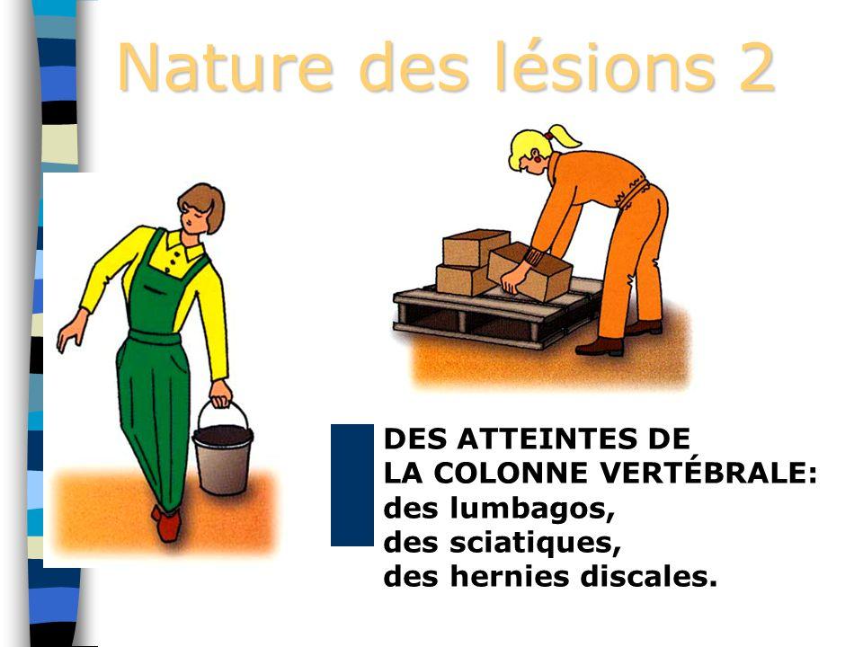 Nature des lésions 2 DES ATTEINTES DE LA COLONNE VERTÉBRALE: