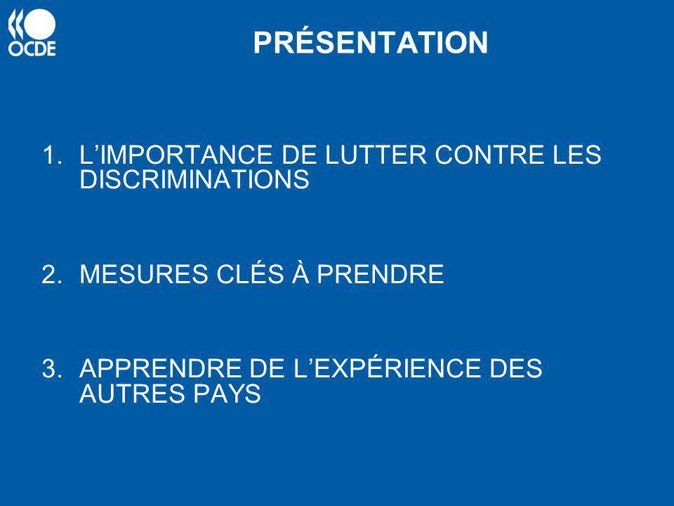 PRÉSENTATION L'IMPORTANCE DE LUTTER CONTRE LES DISCRIMINATIONS