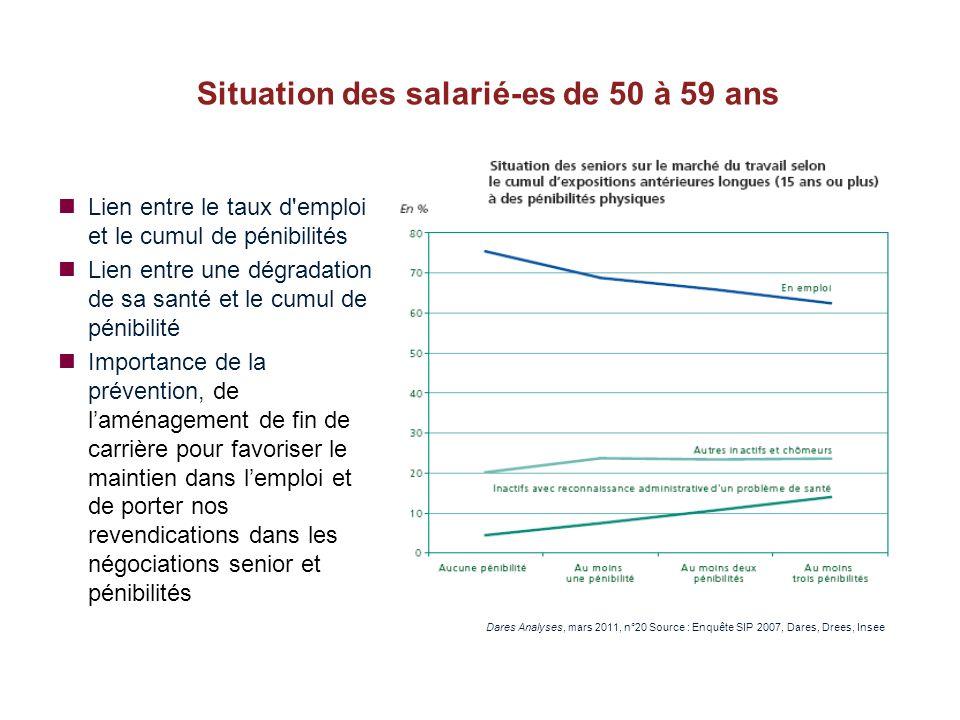 Situation des salarié-es de 50 à 59 ans