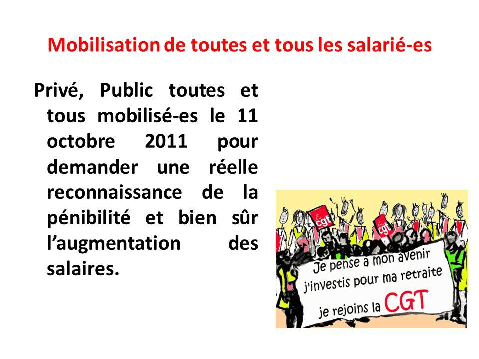 Mobilisation de toutes et tous les salarié-es