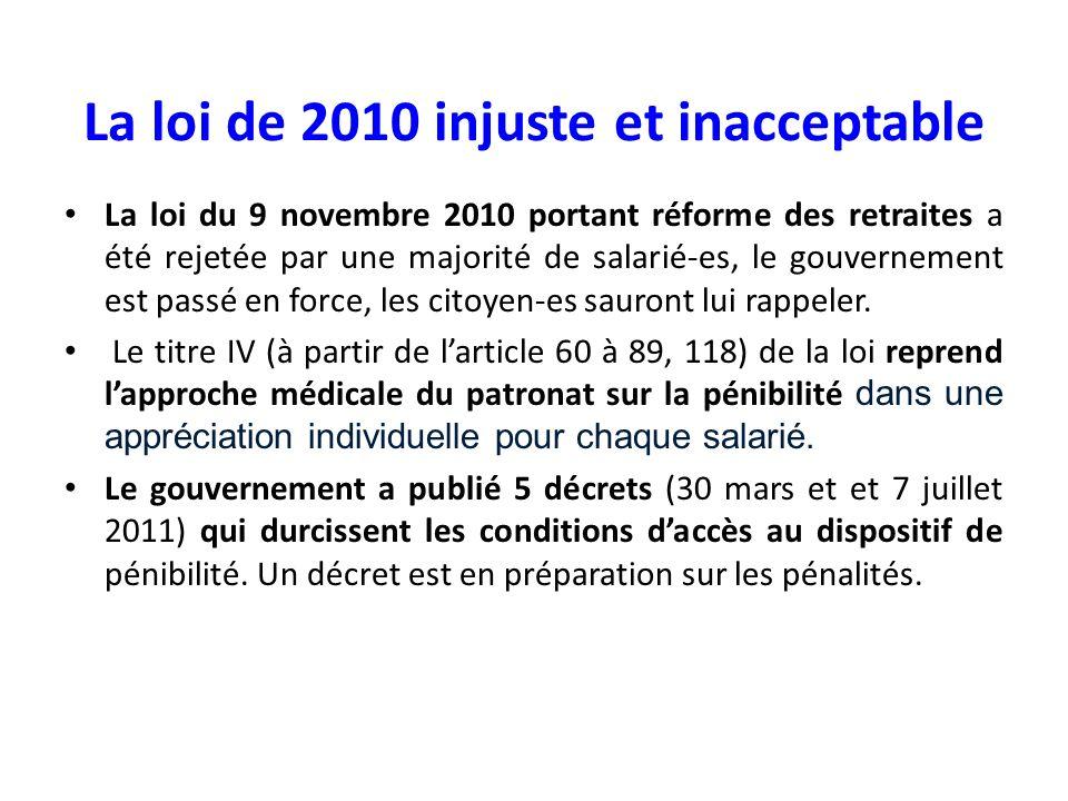 La loi de 2010 injuste et inacceptable
