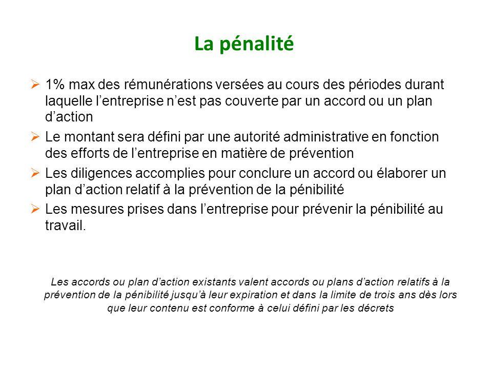 La pénalité 1% max des rémunérations versées au cours des périodes durant laquelle l'entreprise n'est pas couverte par un accord ou un plan d'action.