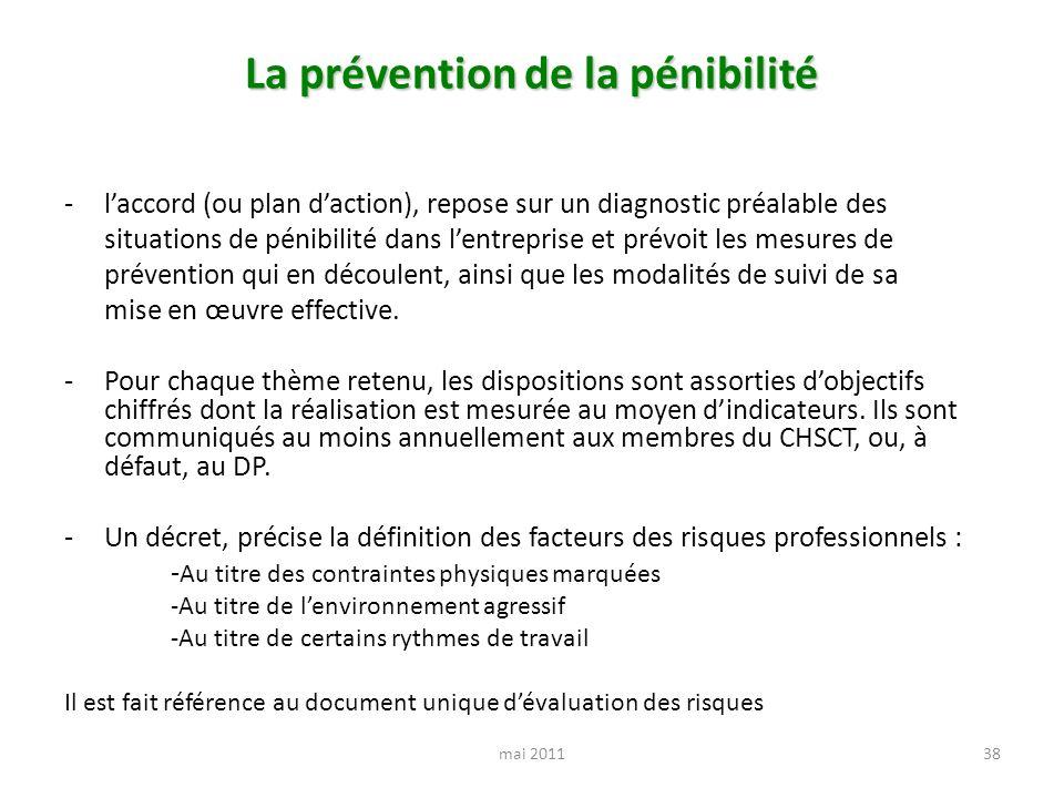 La prévention de la pénibilité