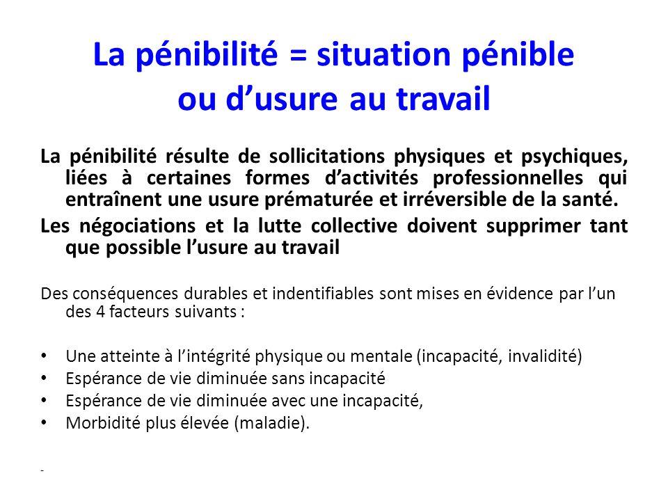 La pénibilité = situation pénible ou d'usure au travail