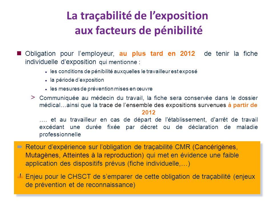 La traçabilité de l'exposition aux facteurs de pénibilité
