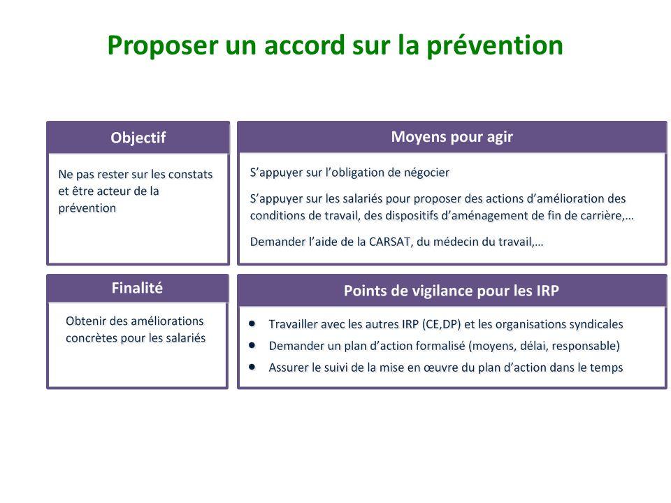 Proposer un accord sur la prévention