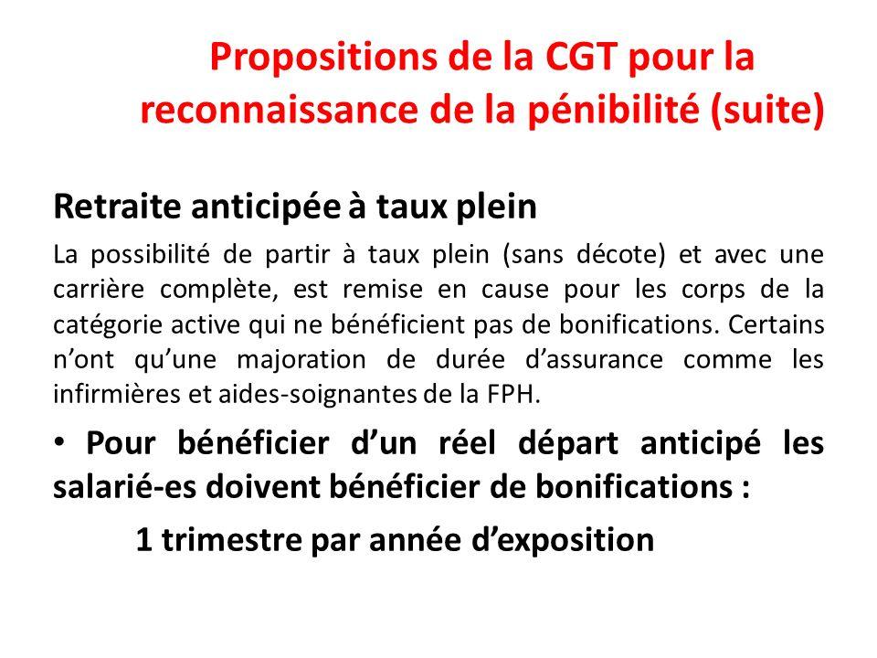 Propositions de la CGT pour la reconnaissance de la pénibilité (suite)
