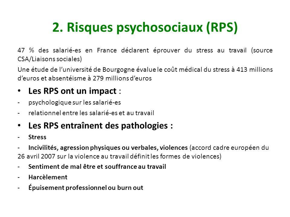 2. Risques psychosociaux (RPS)