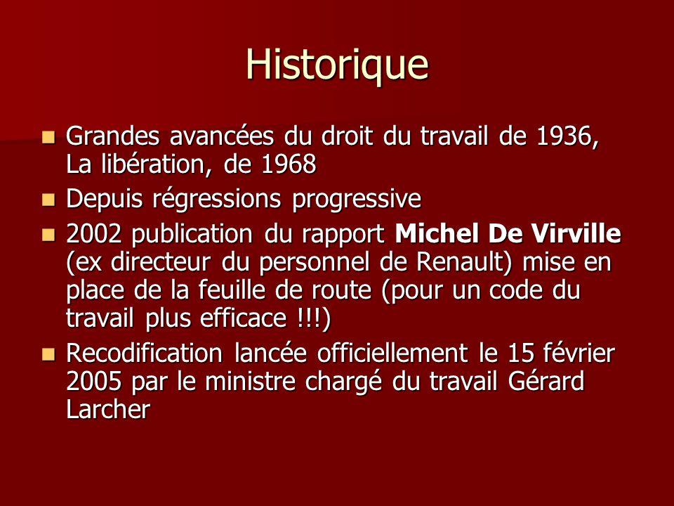 Historique Grandes avancées du droit du travail de 1936, La libération, de 1968. Depuis régressions progressive.