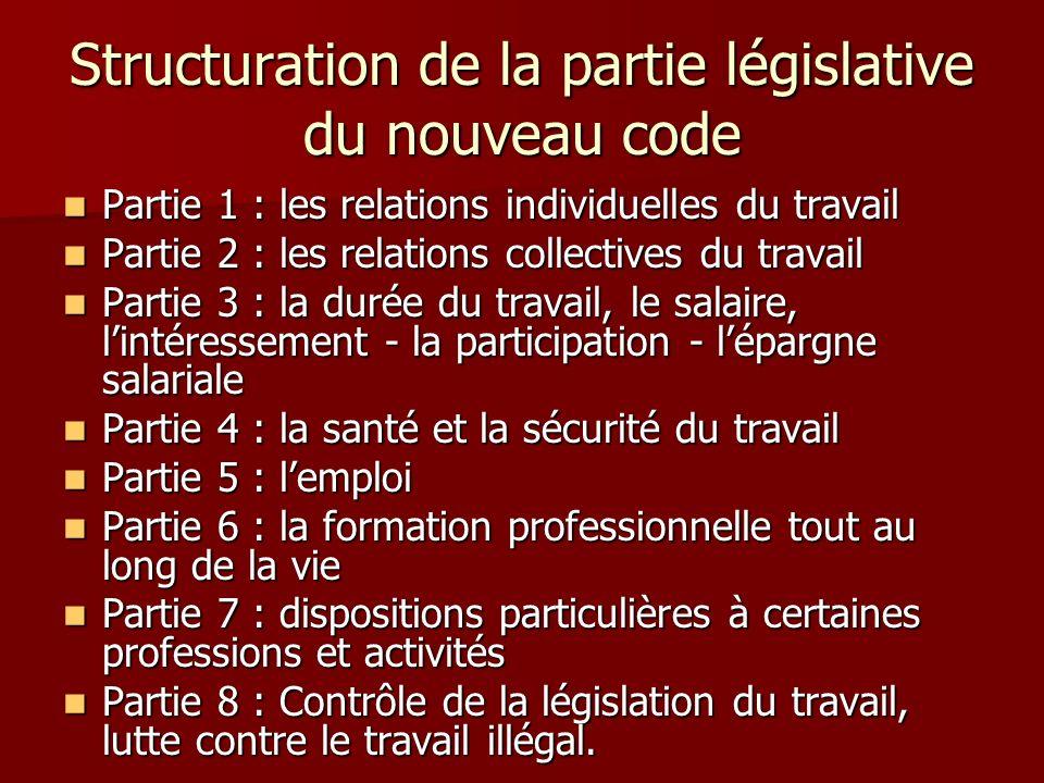 Structuration de la partie législative du nouveau code