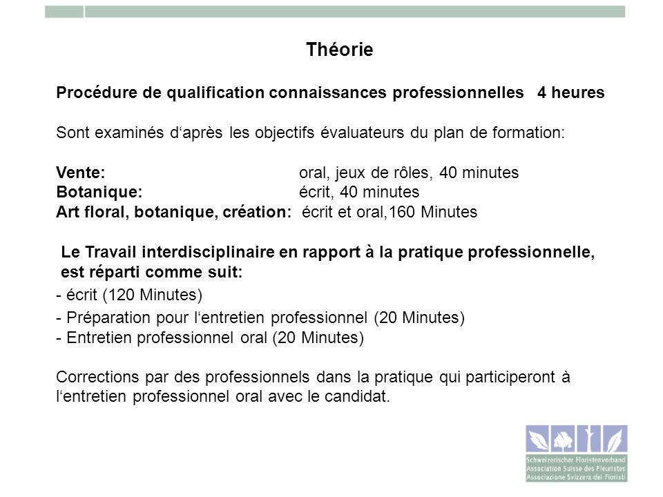 Théorie Procédure de qualification connaissances professionnelles 4 heures. Sont examinés d'après les objectifs évaluateurs du plan de formation: