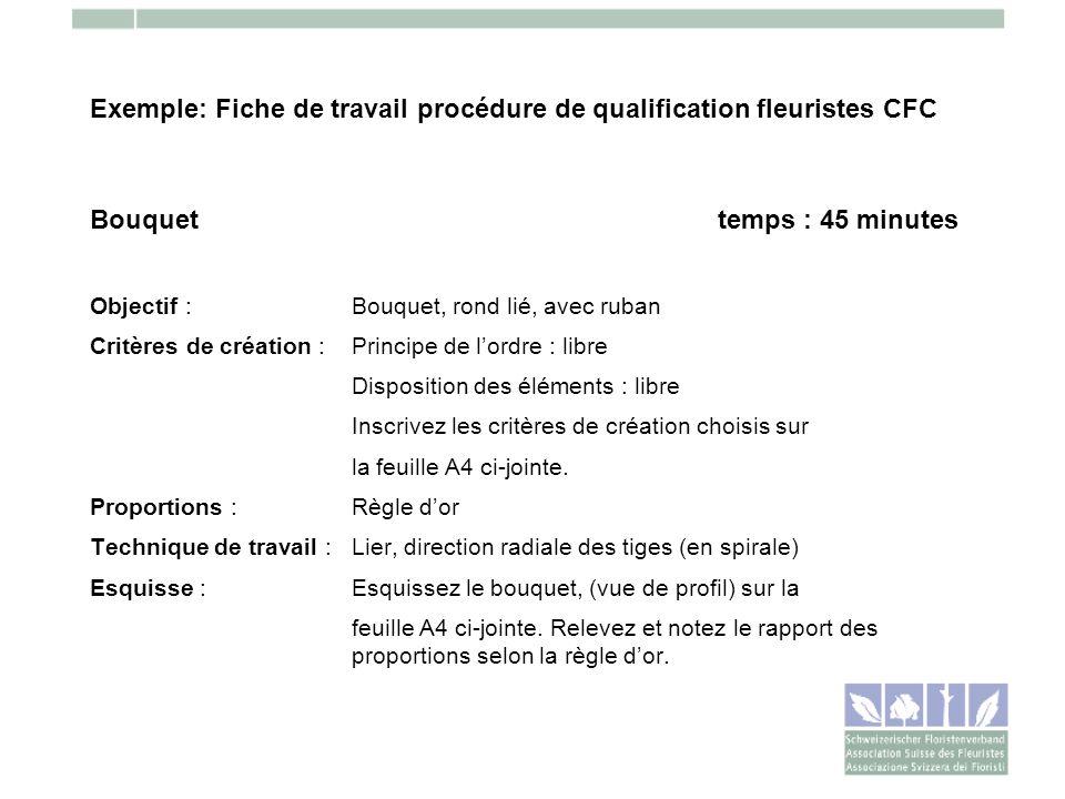 Exemple: Fiche de travail procédure de qualification fleuristes CFC
