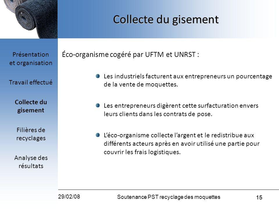Collecte du gisement Éco-organisme cogéré par UFTM et UNRST :