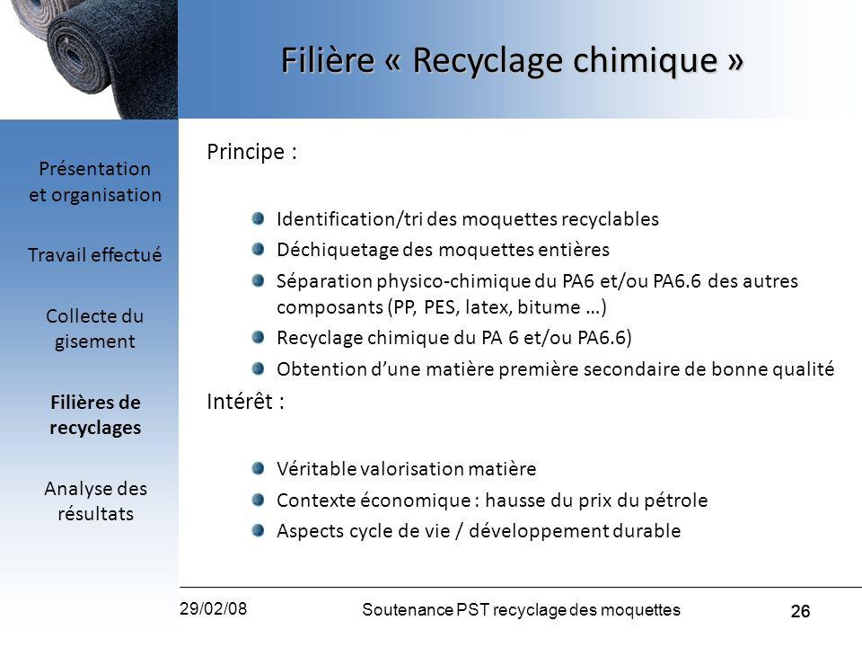 Filières de recyclages
