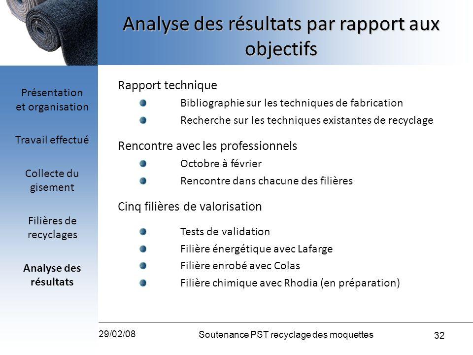 Analyse des résultats par rapport aux objectifs