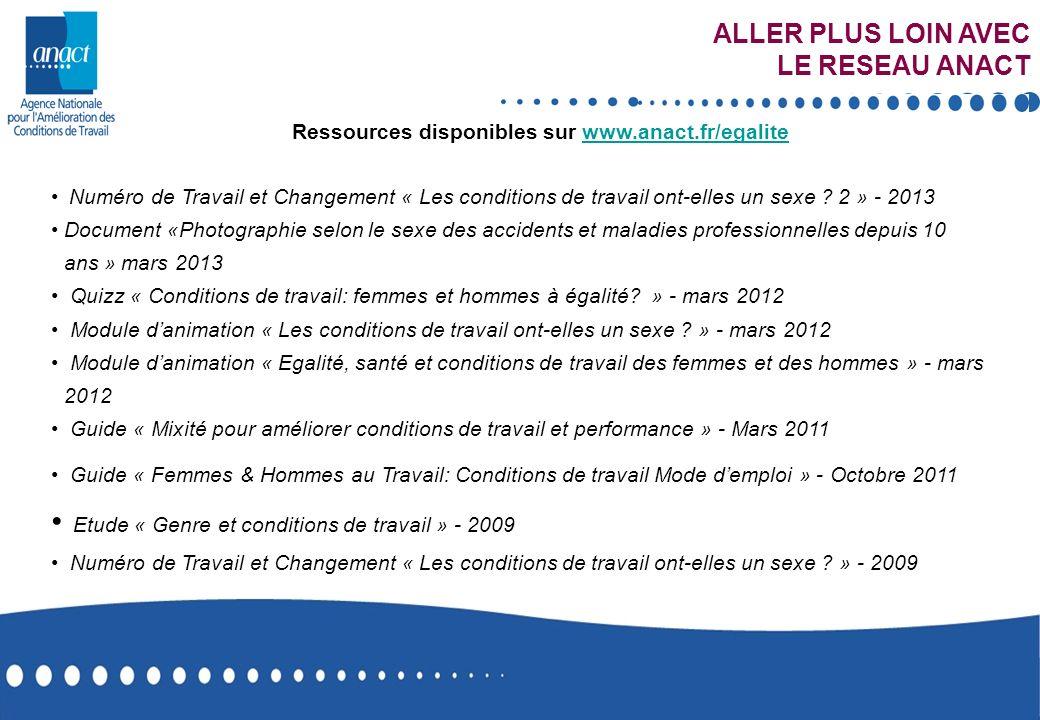 Ressources disponibles sur www.anact.fr/egalite