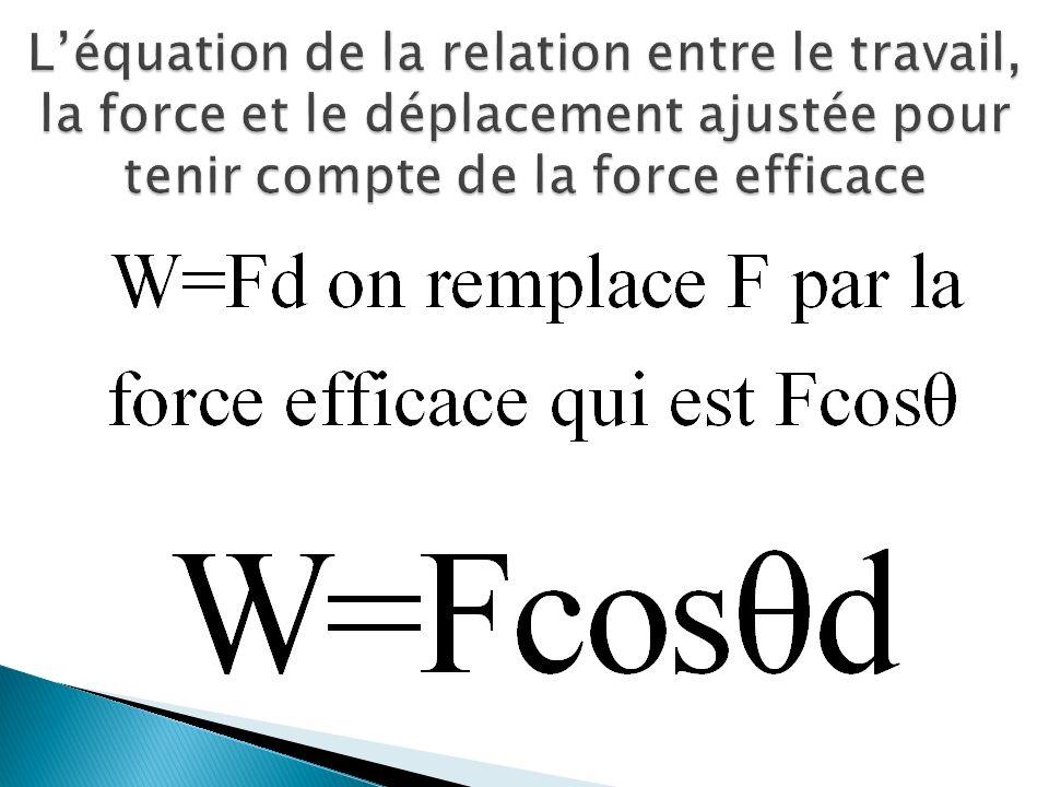L'équation de la relation entre le travail, la force et le déplacement ajustée pour tenir compte de la force efficace