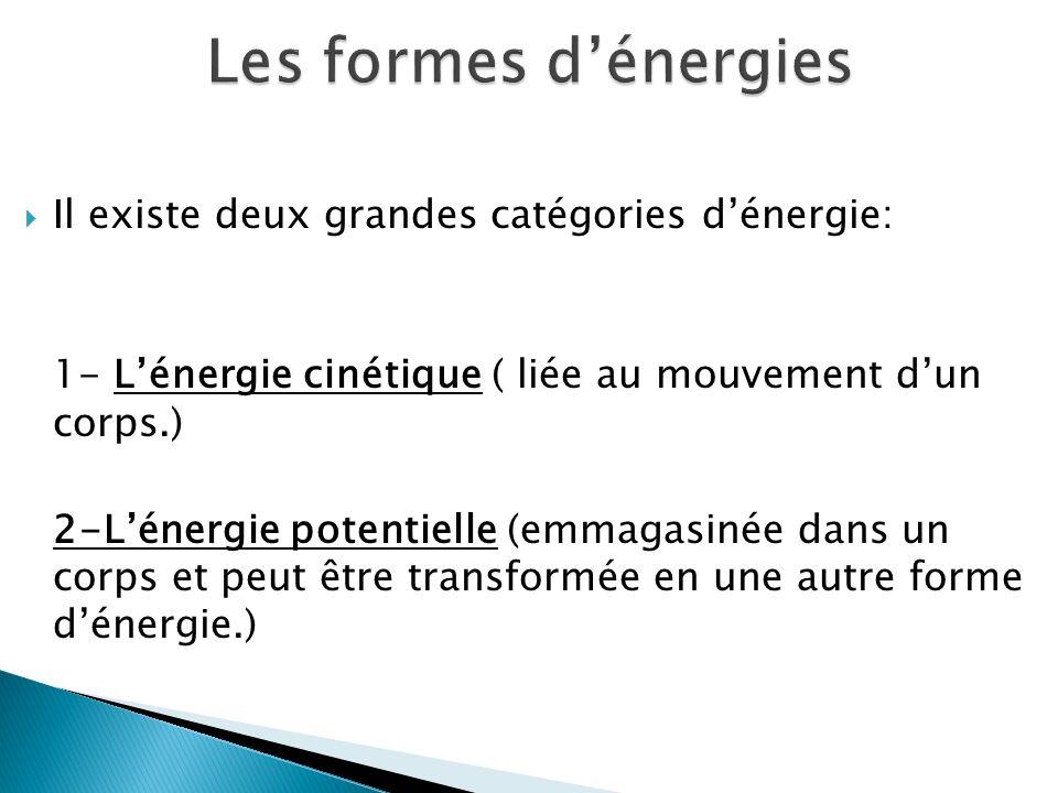 Les formes d'énergies Il existe deux grandes catégories d'énergie: