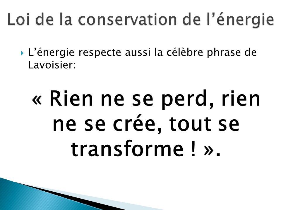Loi de la conservation de l'énergie