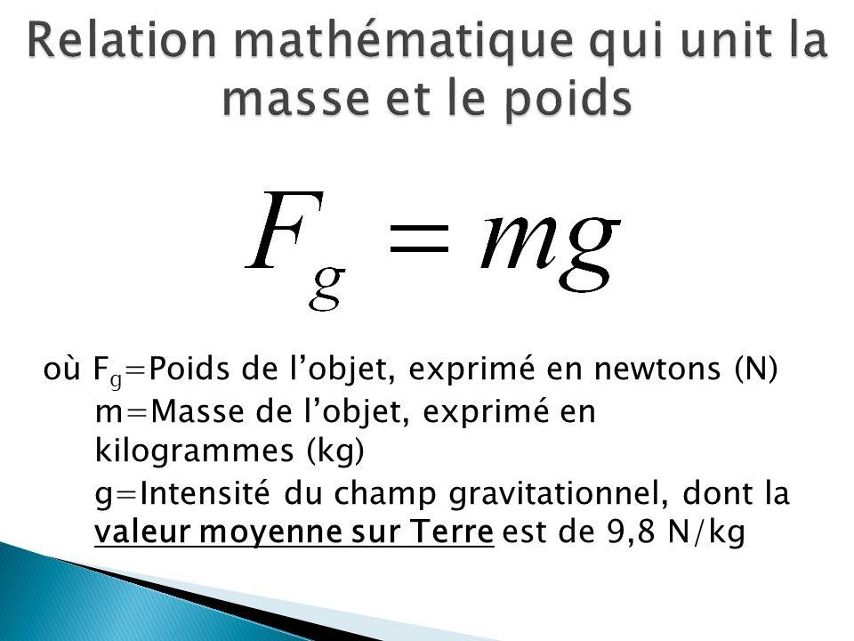 Relation mathématique qui unit la masse et le poids