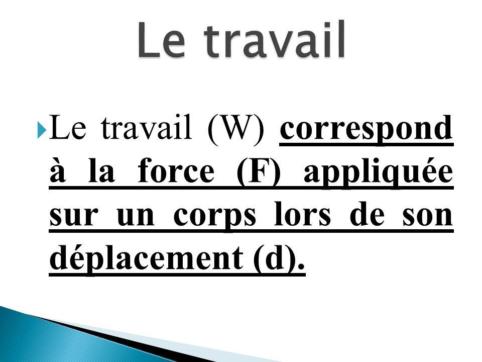 Le travail Le travail (W) correspond à la force (F) appliquée sur un corps lors de son déplacement (d).